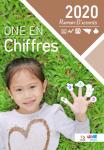 Rapport d'activités de l'Office de la Naissance et de l'Enfance (ONE) pour l'année 2020
